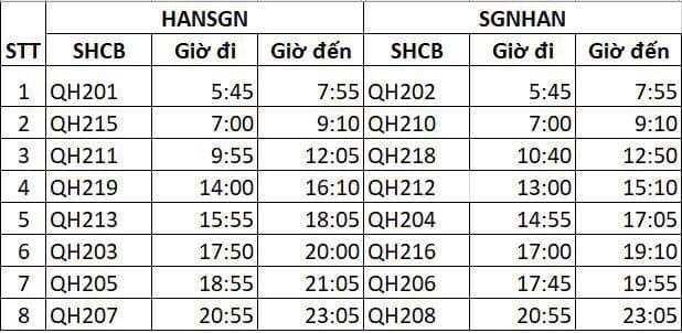 Giờ bay chi tiết tuyến Hà Nội - Sài Gòn - Hà Nội
