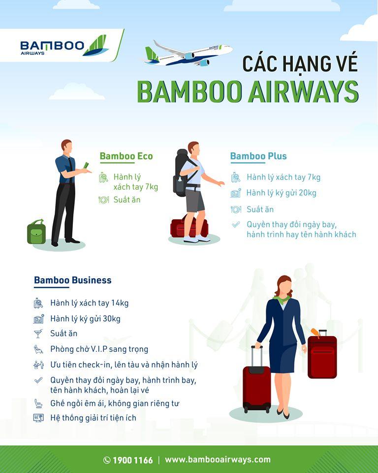Hành lý Bamboo Airways